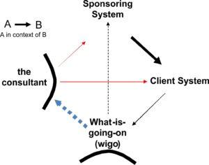 sponsoring-system