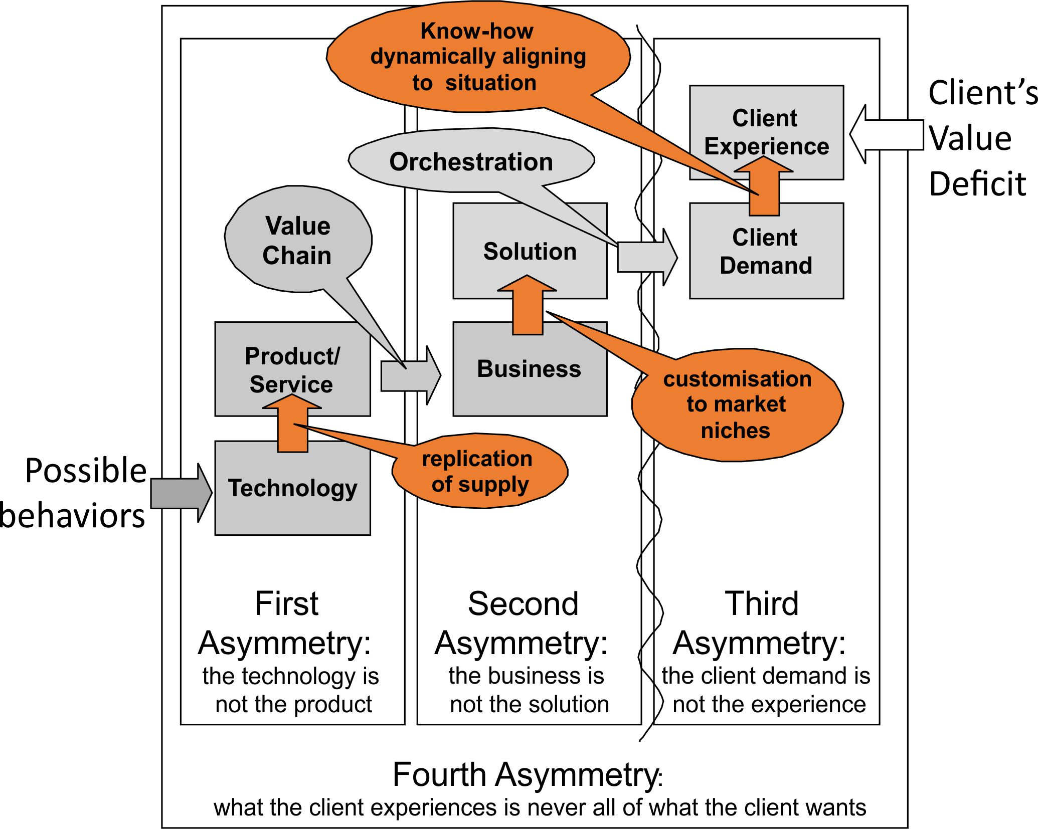 Bei Encoder Schematic Best Electrical Circuit Wiring Diagram Turck Sensor Optical Precision